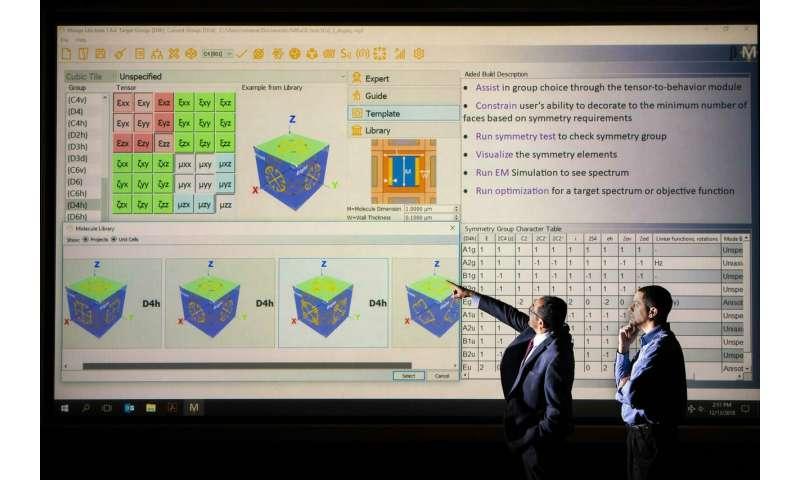 Mirage software automates design of optical metamaterials
