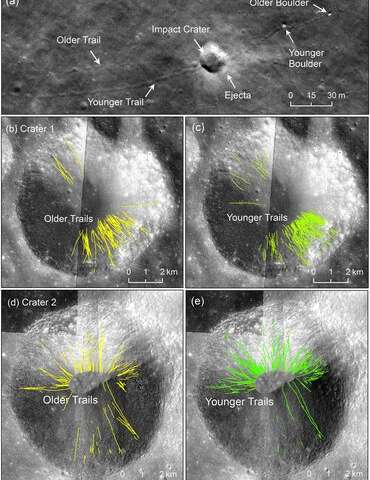 Moonquakes tumble boulders, build lunar scarps