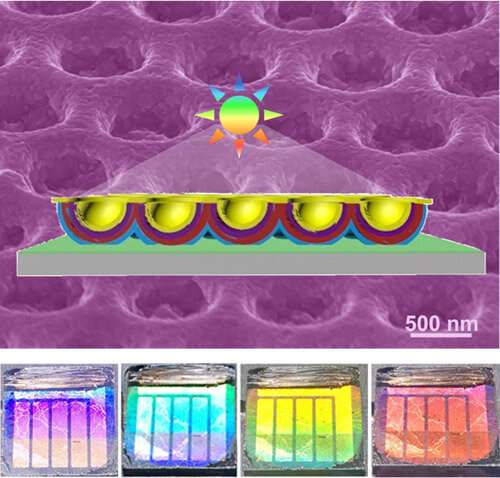 Nanobowl arrays endow perovskite solar cells with iridescent colors