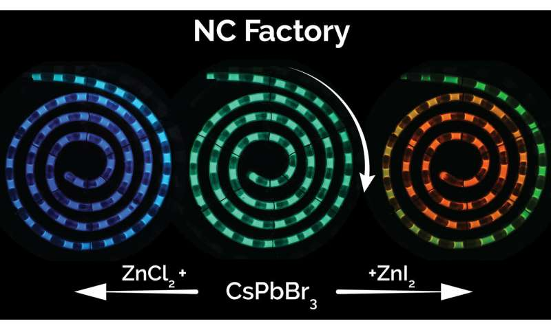 Nanocrystal 'factory' could revolutionize quantum dot manufacturing