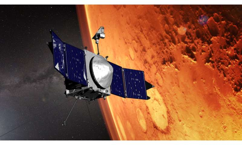 NASA's MAVEN spacecraft shrinking its Mars orbit to prepare for Mars 2020 rover