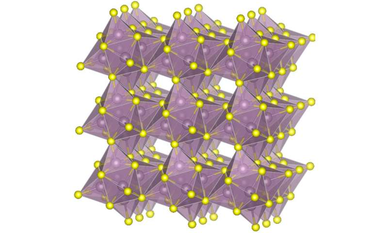 New approach could boost energy capacity of lithium batteries