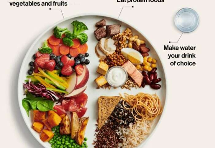 New food guide rightly eschews serving sizes, says expert