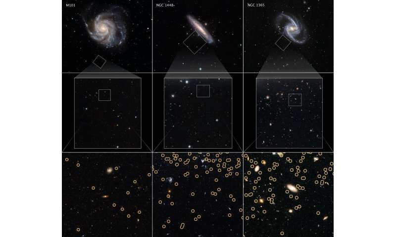 New Hubble constant measurement adds to mystery of universe's expansion rate