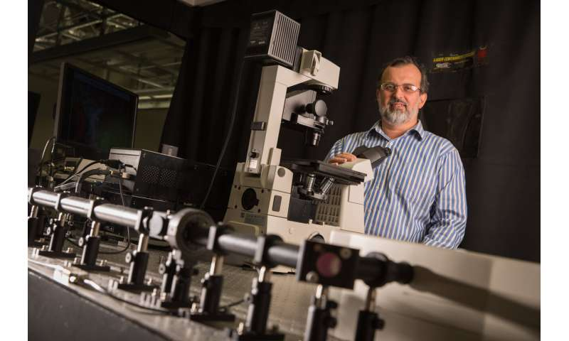 New method simplifies the search for protein receptor complexes, speeding drug development