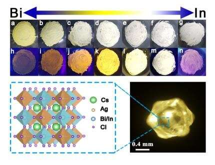 New Record: PLQE of 70.3% in lead-free halide double perovskites
