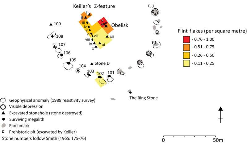 New study of Avebury monument suggests it started out as a single-family home