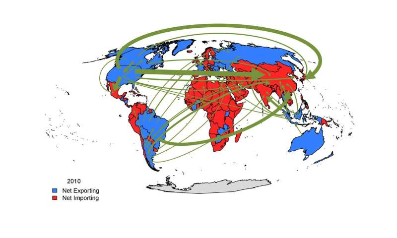New study uses big data to analyze the international food trade