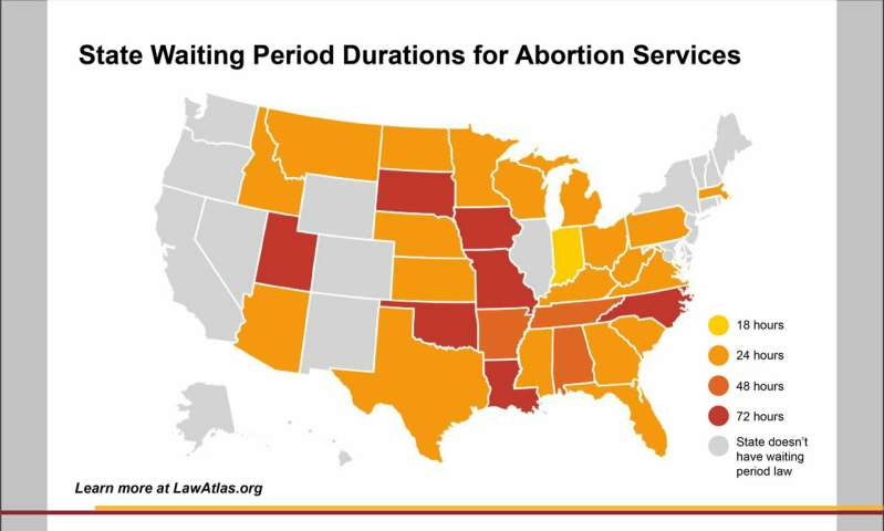 New Suite Of Legal Data Capture Us Abortion Laws