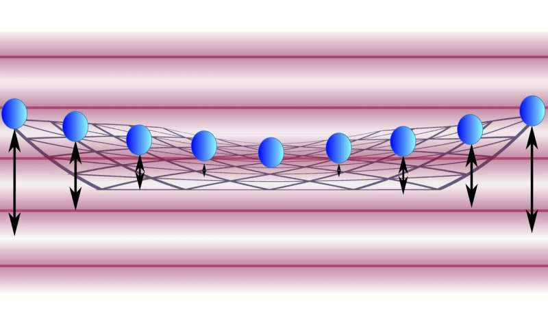 NIST physicists 'flash-freeze' crystal of 150 ions
