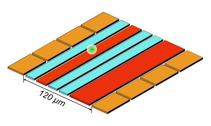 NIST team supersizes 'quantum squeezing' to measure ultrasmall motion