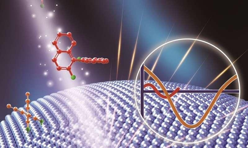 Novel method developed by HKBU scholars could help produce purer, safer drugs