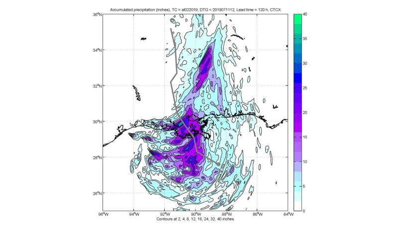NRL tropical cyclone forecast updates go live