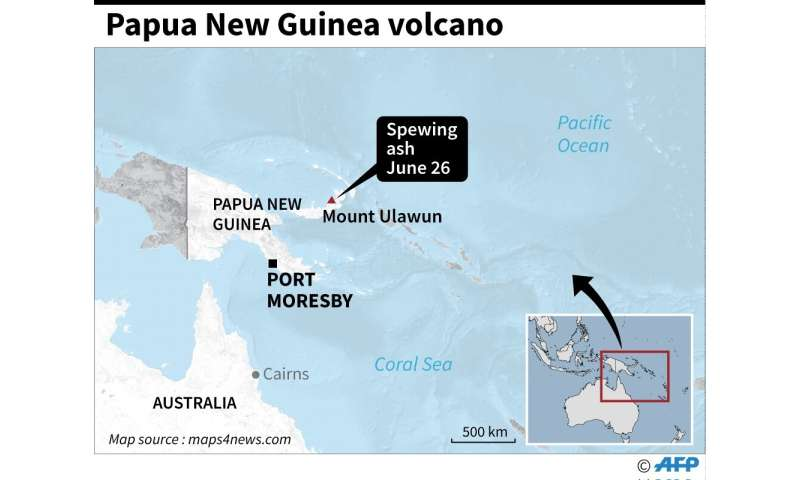 Papua New Guinnea volcano