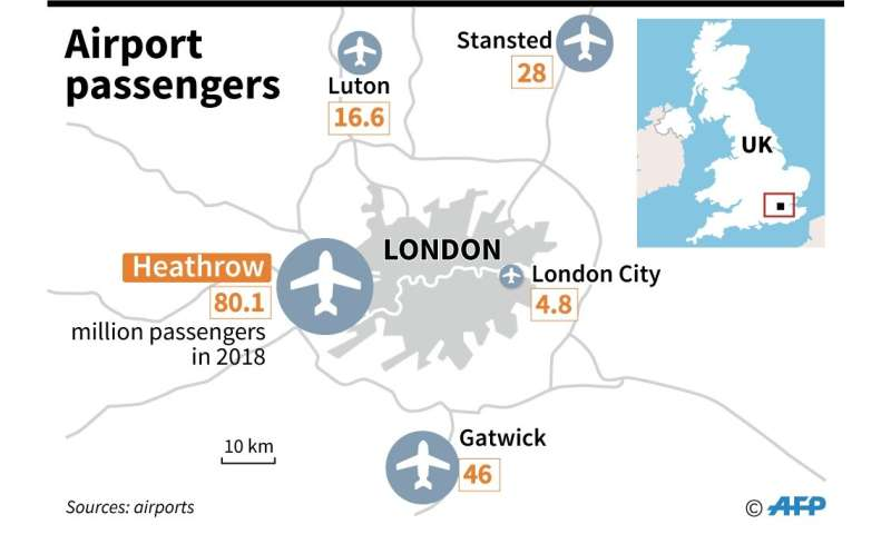 Passenger numbers at London's five main airports