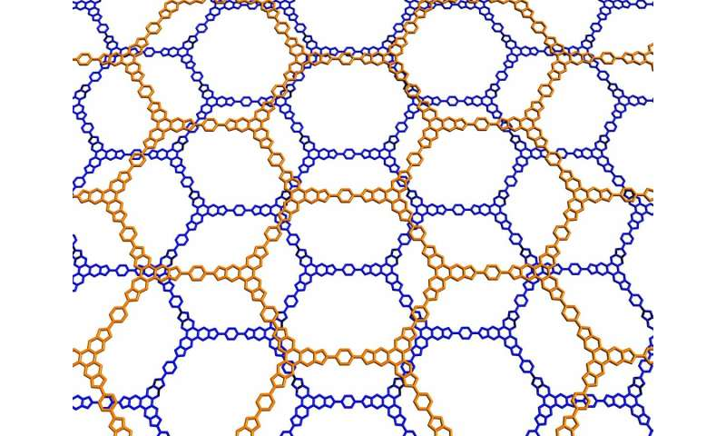 Pore size influences nature of complex nanostructures