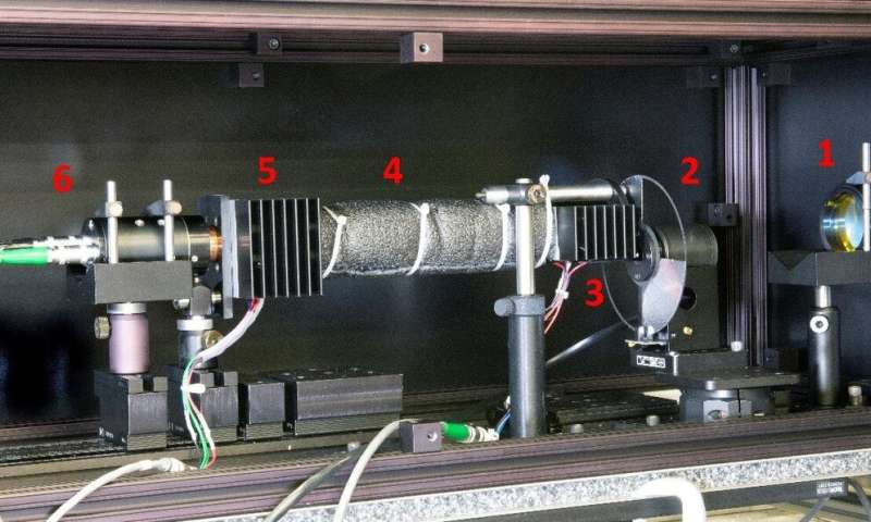 Precise temperature measurements with invisible light