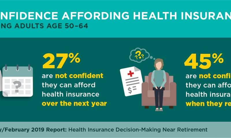 Pre-Medicare years bring health insurance worries for many, U-M/AARP poll finds