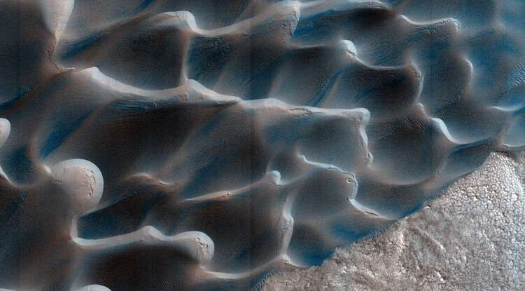 Processes not observed on Earth play major roles in the movement of sand on Mars