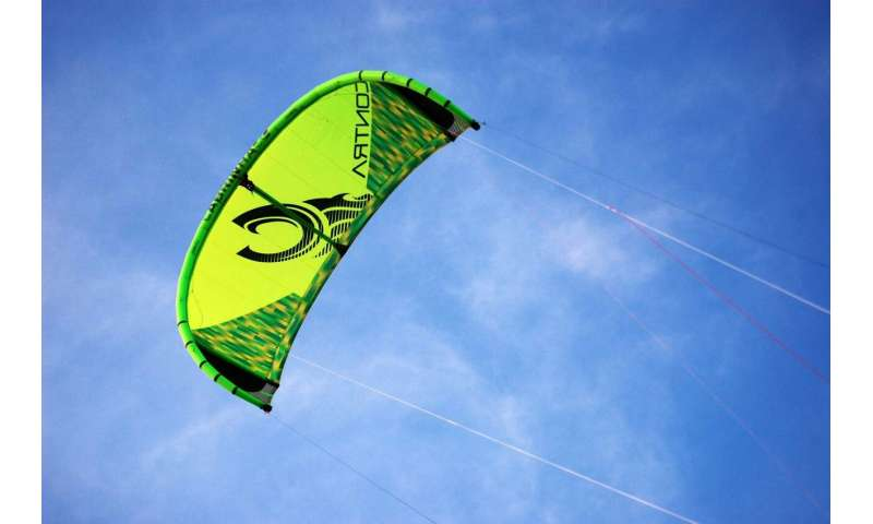 Renewable energy generation with kites and drones