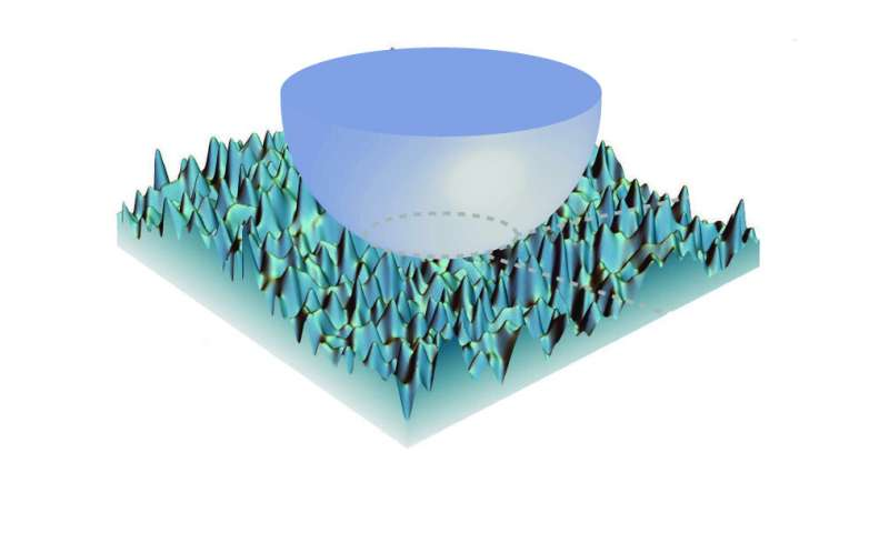 Research details sticky situations at the nanoscale