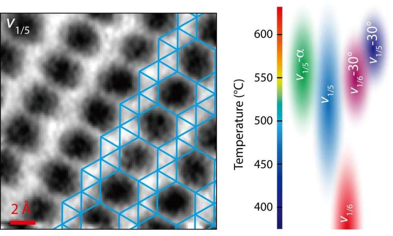 Rice, Northwestern find new ways to image, characterize unique material