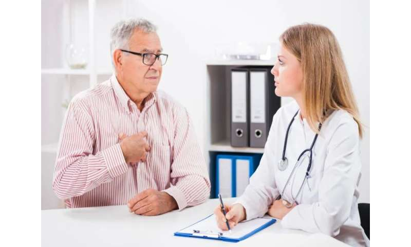 Risk for uninsurance in AMI patients reduced with medicaid expansion