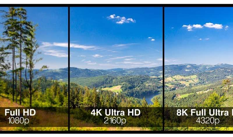 Roll-up screens and 8K resolution: what the future of television looks like