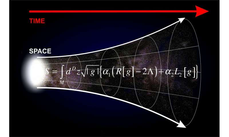 RUDN Physicists Gave a Mathematical Description of Accelerated Expansion of the Universe According to the Multidimensional Theor
