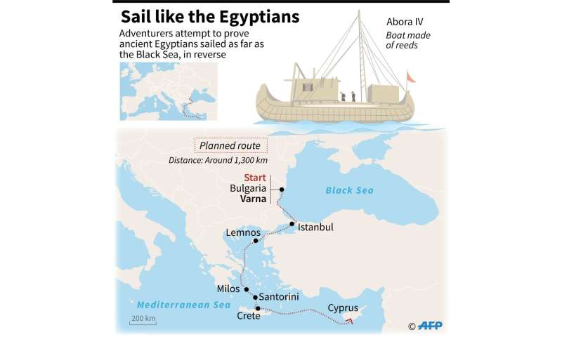 Sail like the Egyptians