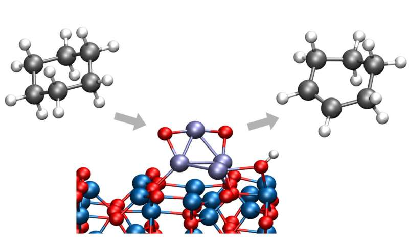Scientists pioneer new low-temperature chemical conversion process