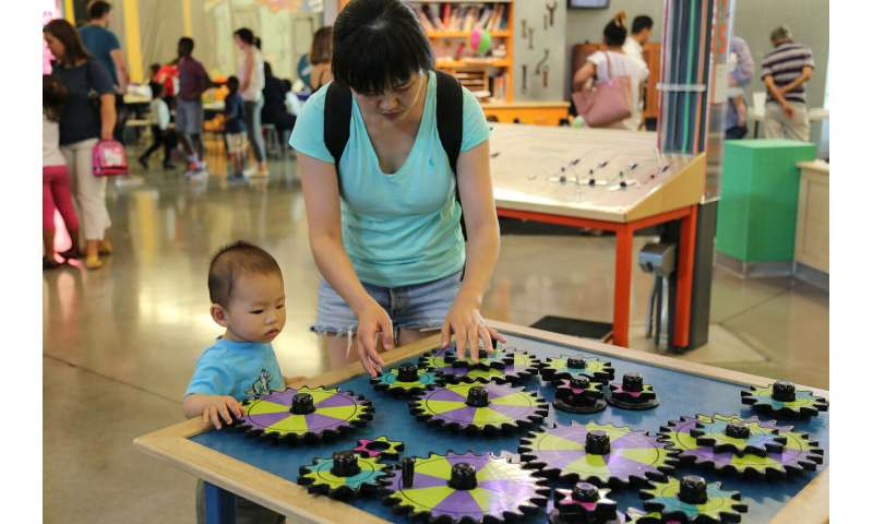 Simple directions from parents can guide children's discovery