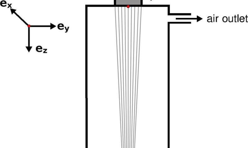 Simulating and optimizing industrial spinning processes