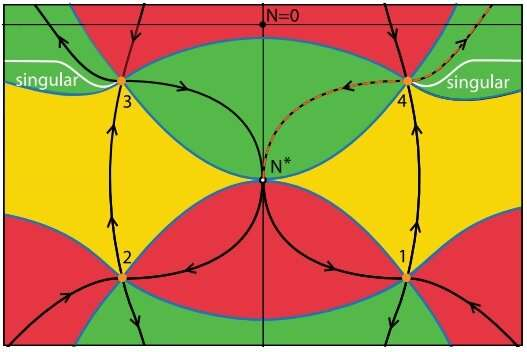 Stabilizing the no-boundary proposal sheds light on the universe's quantum origins