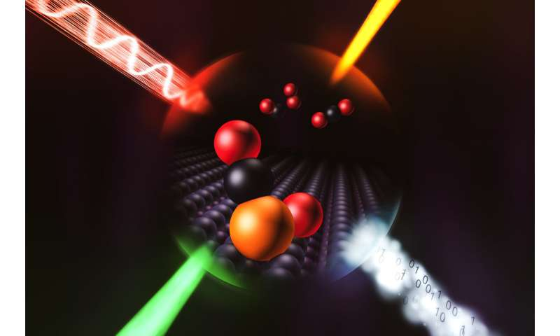 Study shows single atoms can make more efficient catalysts