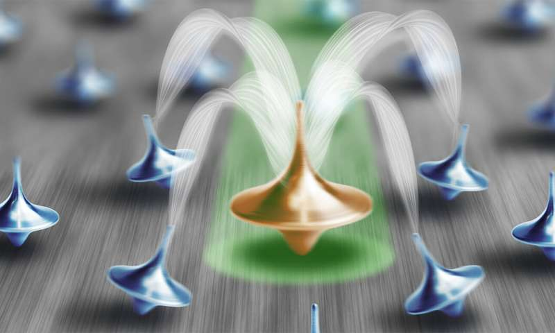 Targeting individual atoms