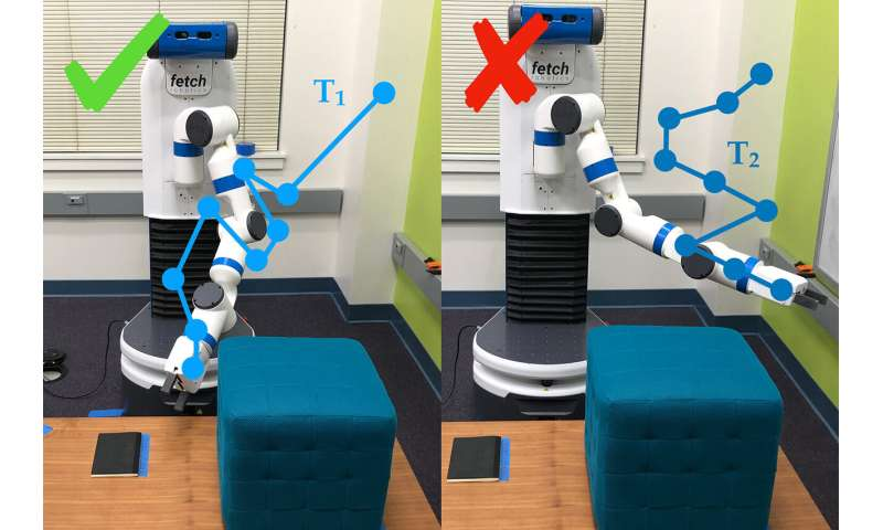 Teaching robots what humans want