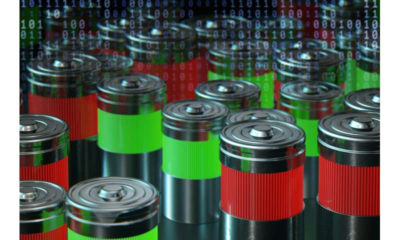 Team led by Stanford and MIT predicts the useful life of batteries with data and AI