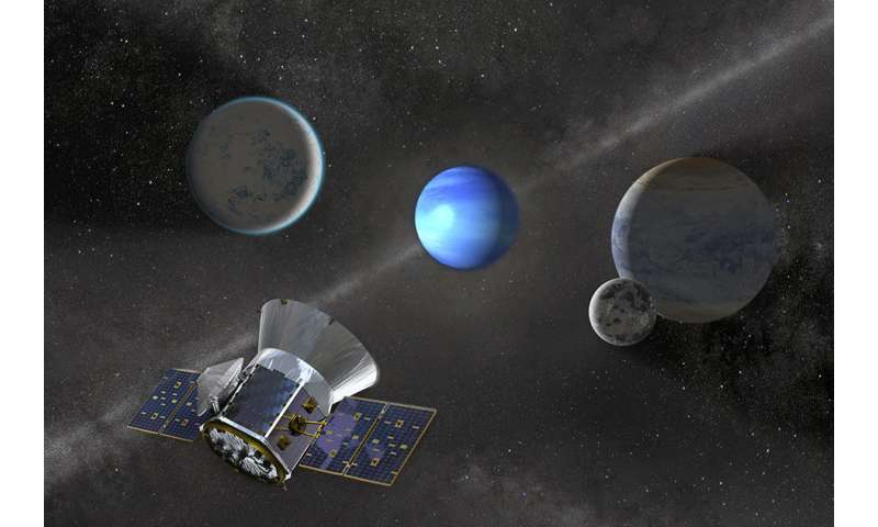 TESS discovers its third new planet, with longest orbit yet