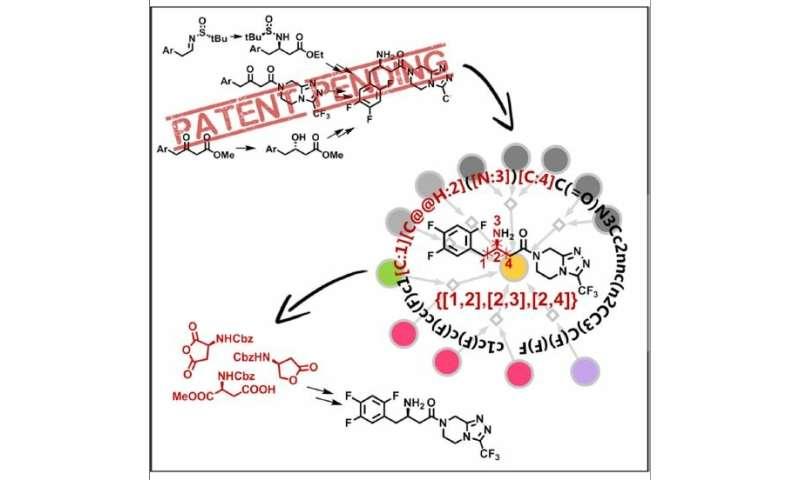 This computer program makes pharma patents airtight