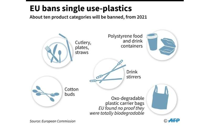 Image result for ban single use plastics