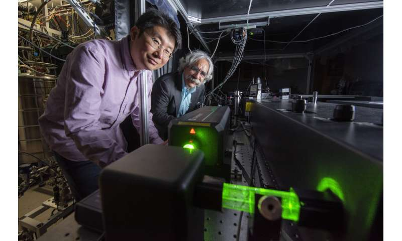 UCI scientists are first to observe, image all-important molecular vibrations