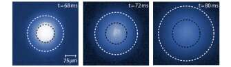 Ultracold quantum particles break classical symmetry