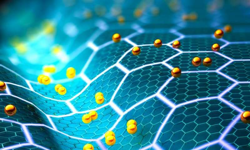 Unlocking graphene's superconducting powers with a twist and a squeeze