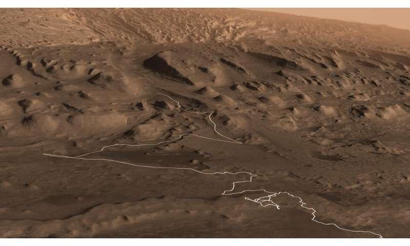 Video: Fly over Mount Sharp on Mars