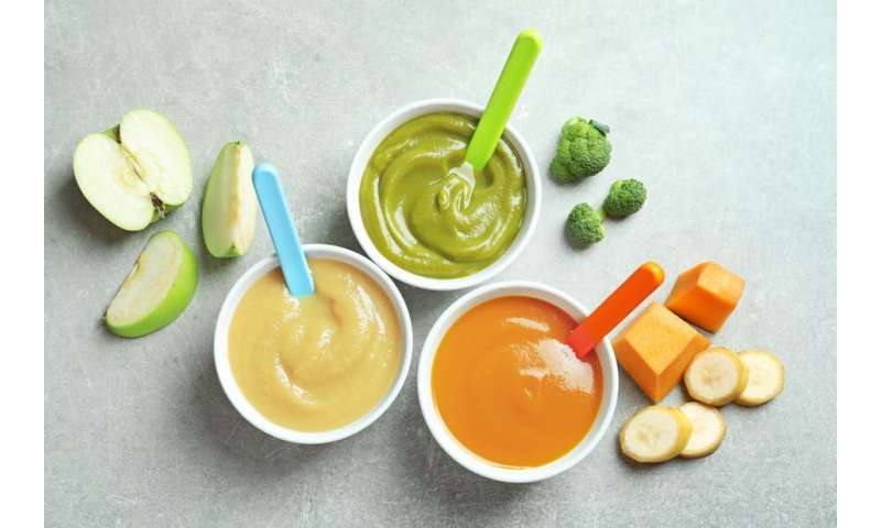 We tested baby food sugar levels in South Africa. This is what we found