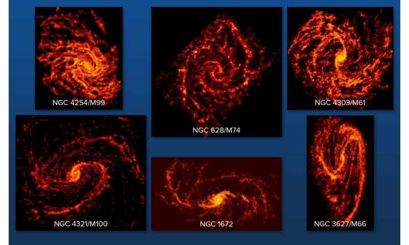 What 100,000 star factories in 74 galaxies reveal about star formation