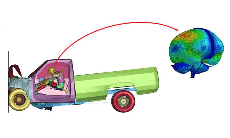 Icd 9 Code For Motor Vehicle Collision Impremedia Net