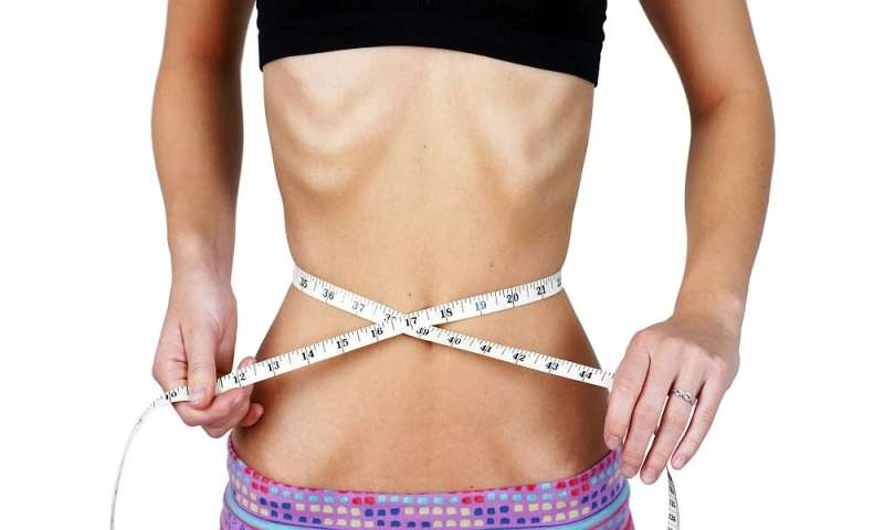 Worldwide prevalence of eating disorders increased since 2000