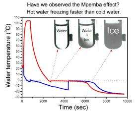 research paper mpemba effect